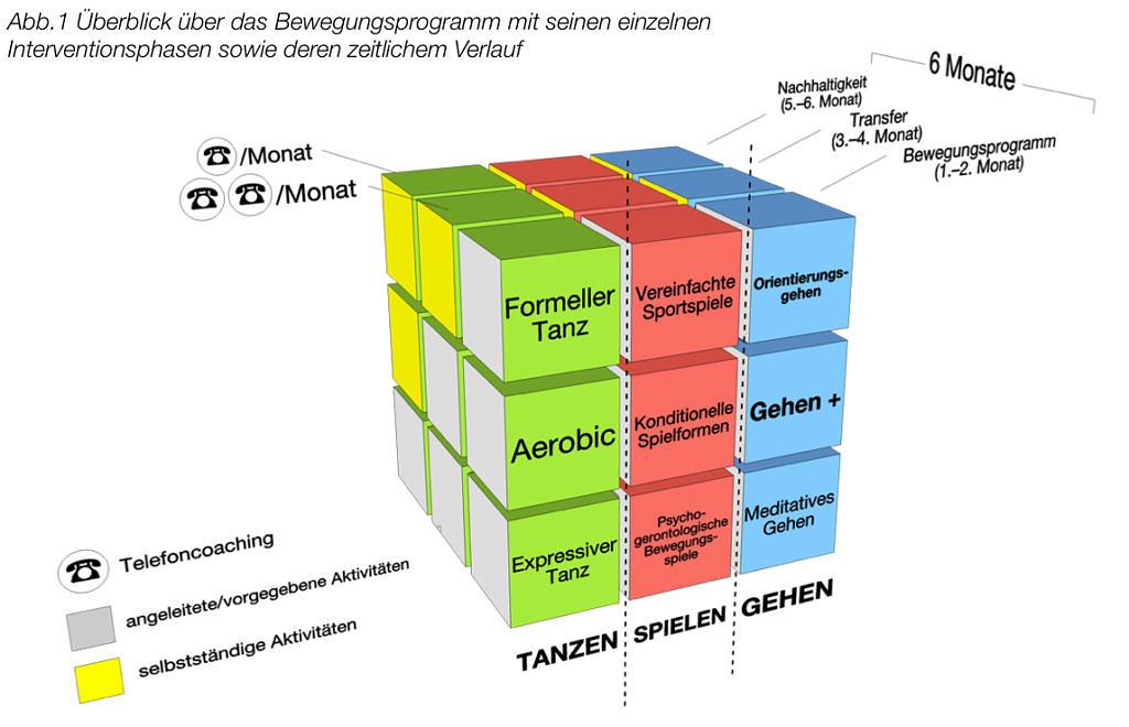 sport-und-kog1